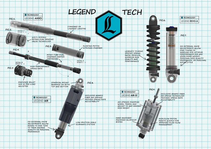 Legend Tech Suspension design